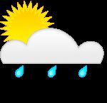 希望天氣好變
